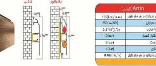 عملکرد رادیاتور قرنیزی