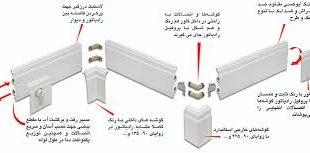 نصب رادیاتور قرنیزی